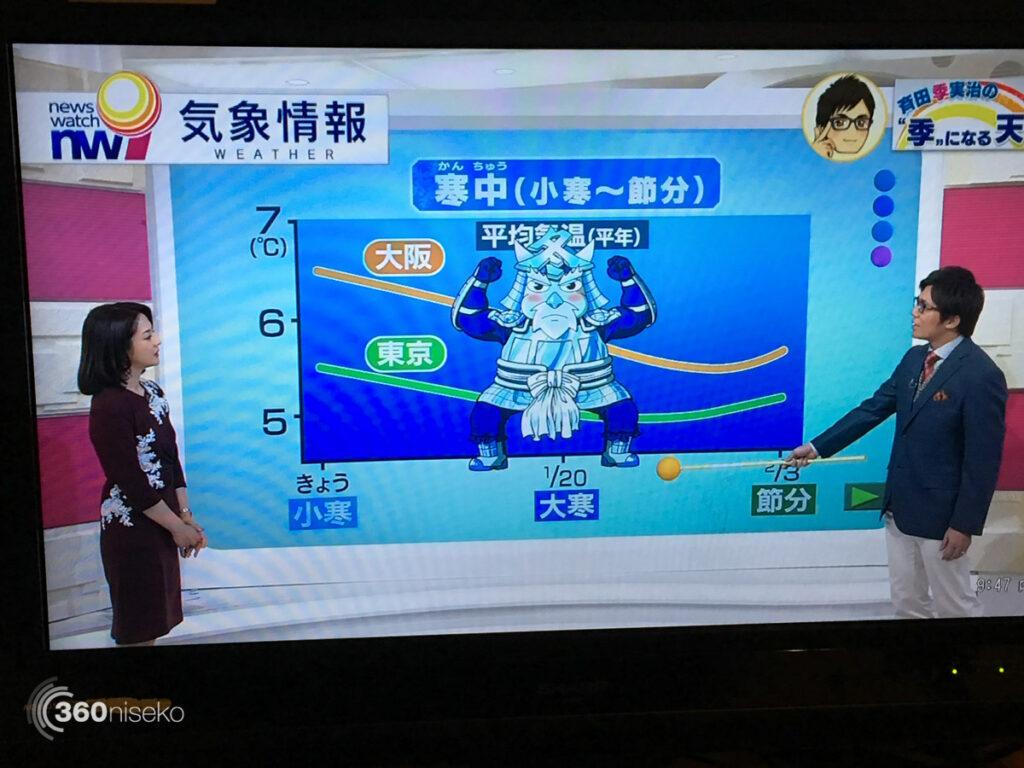 Fuyu Shogun! 5 January 2017